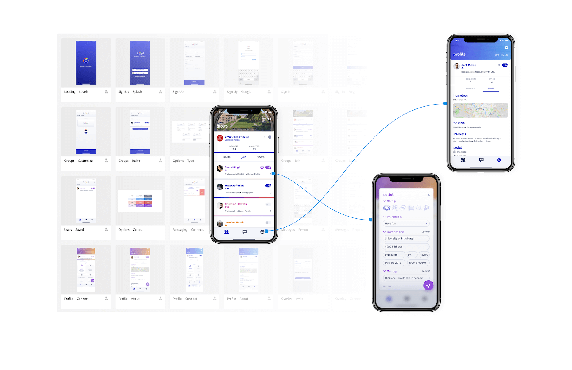 Scopd mobile app design
